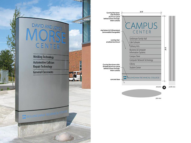 Bellingham Technical College Environmental Signage Schematic