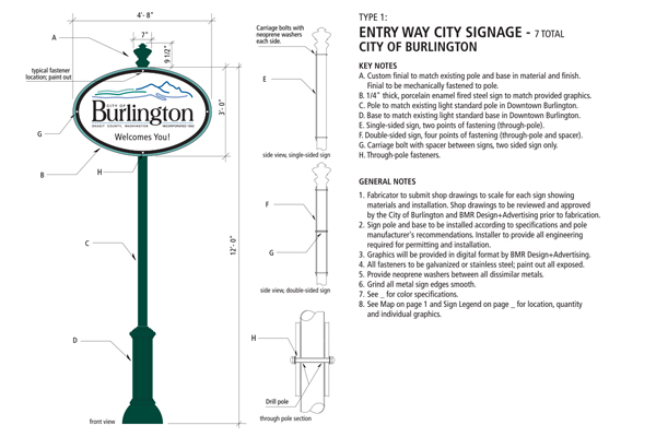 City of Burlington Signage Schematic