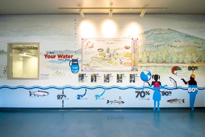 Skagit PUD Judy Reservoir Interior Wall and Interior Graphics - Panorama